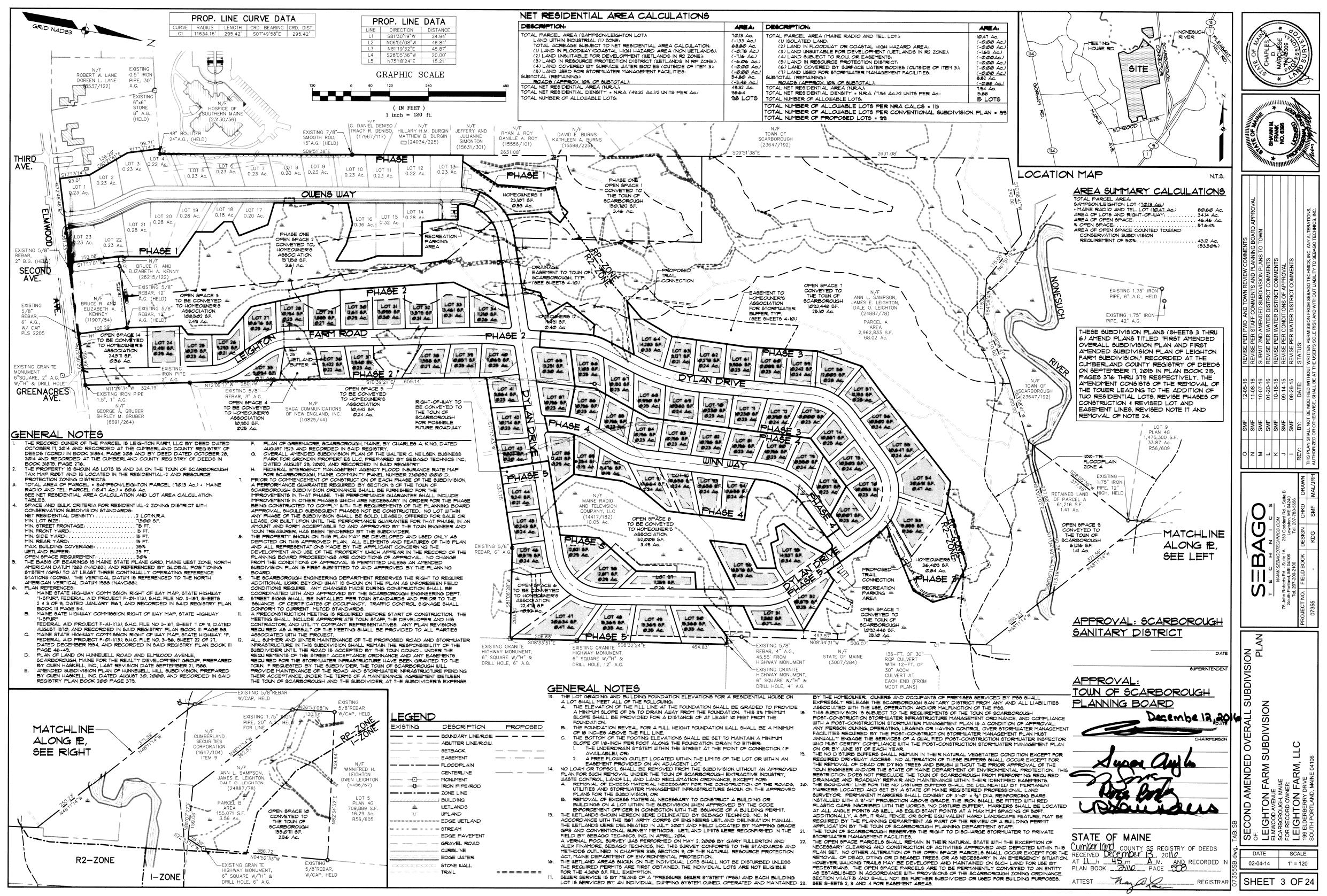 Leighton Farm - Master Subdivision Plan